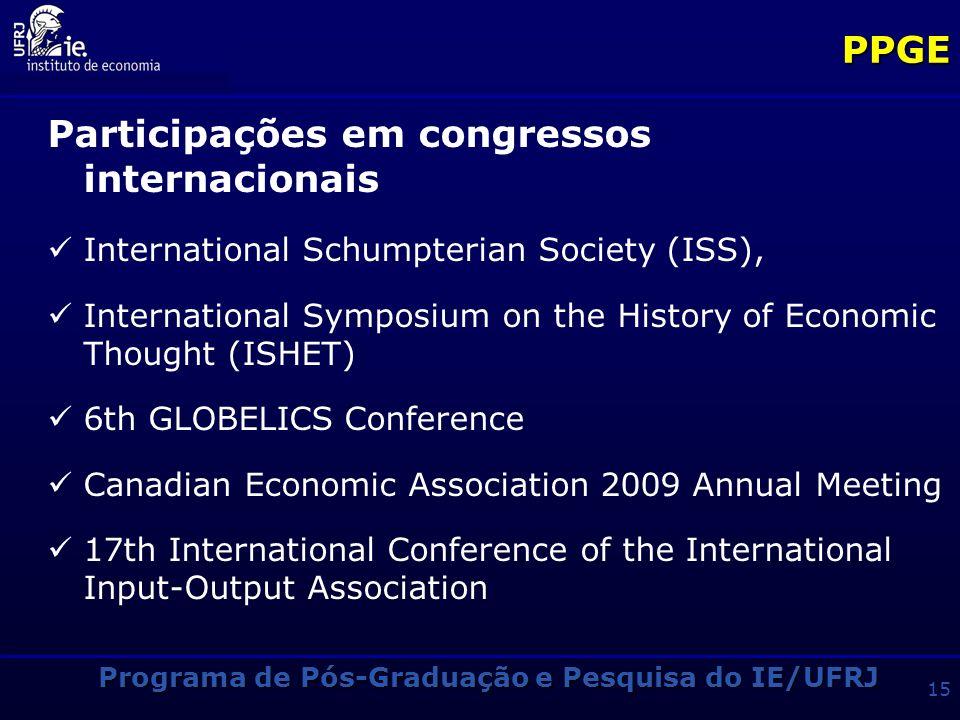 PPGE Publicação em Periódicos Revista de Economia Política International Journal of Political Economy Applied Economics Applied Economics Letters Sina