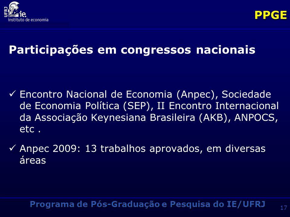 Programa de Pós-Graduação e Pesquisa do IE/UFRJ 16PPGE Participações em congressos internacionais 10th International Post Keynesian Conference 2009 Ea