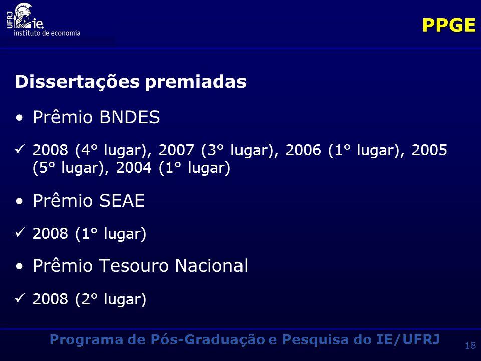 Programa de Pós-Graduação e Pesquisa do IE/UFRJ 17PPGE Participações em congressos nacionais Encontro Nacional de Economia (Anpec), Sociedade de Econo