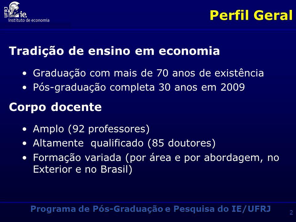 Perfil Geral Programa de Pós-Graduação e Pesquisa do IE/UFRJ 2 Tradição de ensino em economia Graduação com mais de 70 anos de existência Pós-graduação completa 30 anos em 2009 Corpo docente Amplo (92 professores) Altamente qualificado (85 doutores) Formação variada (por área e por abordagem, no Exterior e no Brasil)