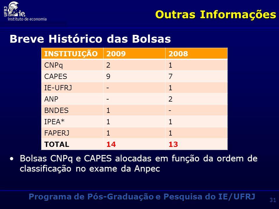 Programa de Pós-Graduação e Pesquisa do IE/UFRJ 30 Outras Informações Bolsas Bolsas CNPq e Capes Bolsas Institucionais (ANP, Sebrae, IPEA, FAPERJ, BND