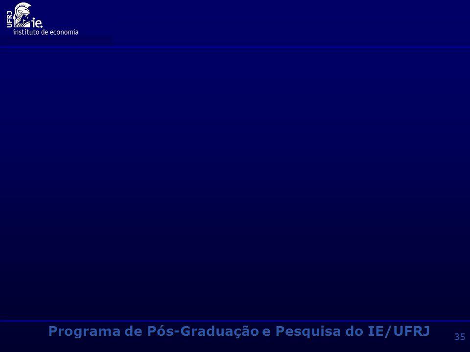 Programa de Pós-Graduação e Pesquisa do IE/UFRJ 34 Outras Informações Passagem direta do Mestrado para o Doutorado (possibilidade) créditos do mestrad
