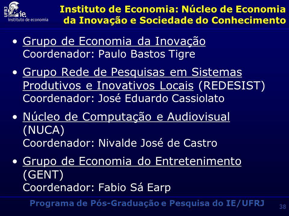 Programa de Pós-Graduação e Pesquisa do IE/UFRJ 37 Instituto de Economia: Núcleo de Macroeconomia e Economia Financeira Grupo de Conjuntura Econômica