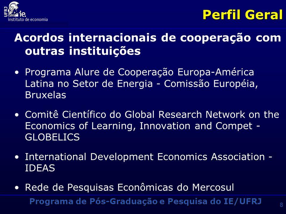 Programa de Pós-Graduação e Pesquisa do IE/UFRJ 18PPGE Dissertações premiadas Prêmio BNDES 2008 (4° lugar), 2007 (3° lugar), 2006 (1° lugar), 2005 (5° lugar), 2004 (1° lugar) Prêmio SEAE 2008 (1° lugar) Prêmio Tesouro Nacional 2008 (2° lugar)