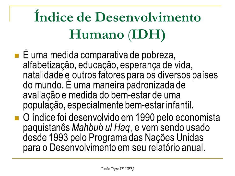 Índice de Desenvolvimento Humano (IDH) É uma medida comparativa de pobreza, alfabetização, educação, esperança de vida, natalidade e outros fatores pa