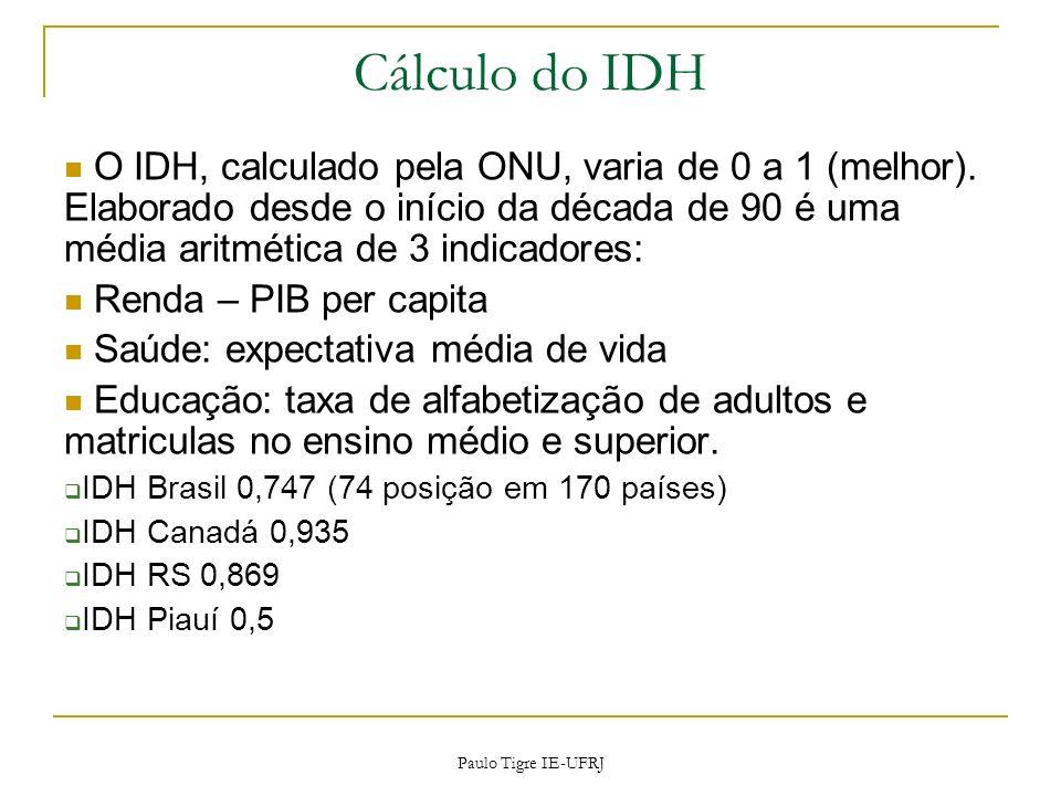 Paulo Tigre IE-UFRJ Cálculo do IDH O IDH, calculado pela ONU, varia de 0 a 1 (melhor). Elaborado desde o início da década de 90 é uma média aritmética