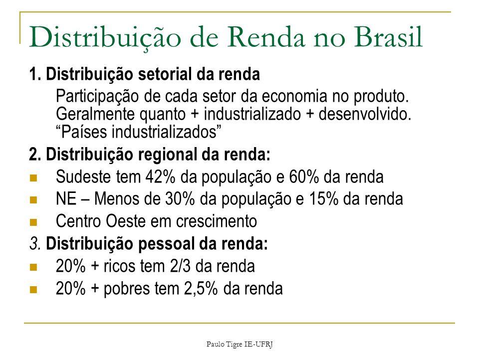 Paulo Tigre IE-UFRJ Distribuição de Renda no Brasil 1. Distribuição setorial da renda Participação de cada setor da economia no produto. Geralmente qu