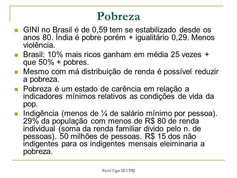 Pobreza GINI no Brasil é de 0,59 tem se estabilizado desde os anos 80. Índia é pobre porém + igualitário 0,29. Menos violência. Brasil: 10% mais ricos