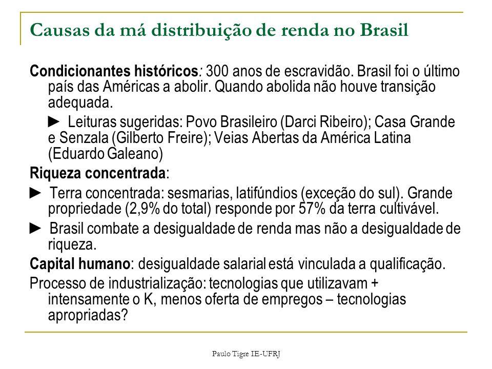 Causas da má distribuição de renda no Brasil Condicionantes históricos : 300 anos de escravidão. Brasil foi o último país das Américas a abolir. Quand