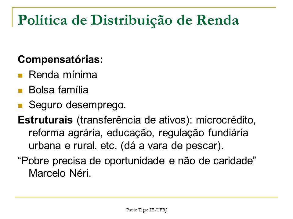 Paulo Tigre IE-UFRJ Política de Distribuição de Renda Compensatórias: Renda mínima Bolsa família Seguro desemprego. Estruturais (transferência de ativ