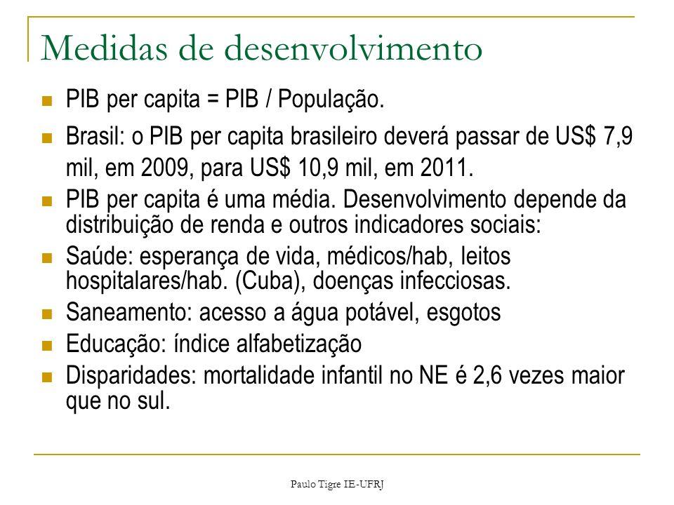 Medidas de desenvolvimento PIB per capita = PIB / População. Brasil: o PIB per capita brasileiro deverá passar de US$ 7,9 mil, em 2009, para US$ 10,9