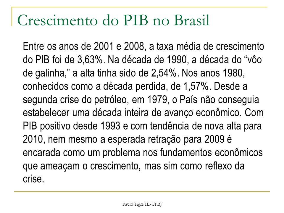 Crescimento do PIB no Brasil Paulo Tigre IE-UFRJ Entre os anos de 2001 e 2008, a taxa média de crescimento do PIB foi de 3,63%. Na década de 1990, a d