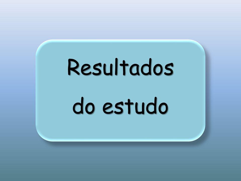 Resultados do estudo Resultados