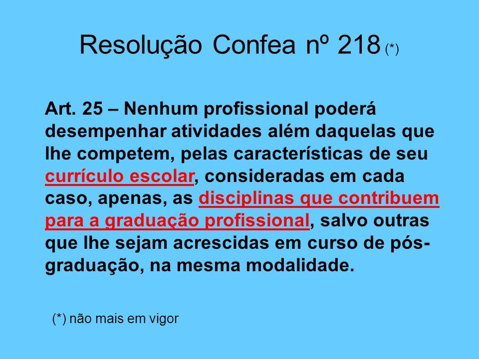 Resolução Confea nº 218 (*) Art. 25 – Nenhum profissional poderá desempenhar atividades além daquelas que lhe competem, pelas características de seu c