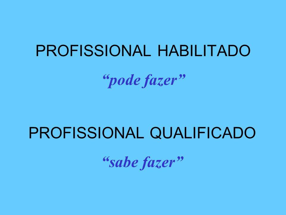 PROFISSIONAL HABILITADO pode fazer PROFISSIONAL QUALIFICADO sabe fazer