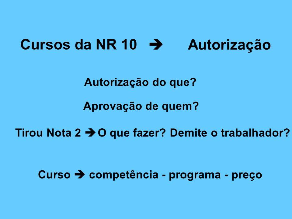 Cursos da NR 10 Autorização Autorização do que? Aprovação de quem? Tirou Nota 2 Curso competência - programa - preço O que fazer? Demite o trabalhador