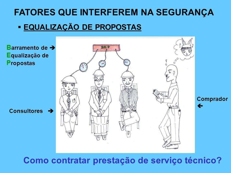 FATORES QUE INTERFEREM NA SEGURANÇA EQUALIZAÇÃO DE PROPOSTAS B arramento de E qualização de P ropostas Consultores Comprador Como contratar prestação
