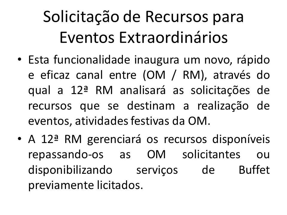 Solicitação de Recursos para Eventos Extraordinários Esta funcionalidade inaugura um novo, rápido e eficaz canal entre (OM / RM), através do qual a 12