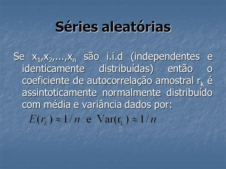 Séries aleatórias Se x 1,x 2,...,x n são i.i.d (independentes e identicamente distribuídas) então o coeficiente de autocorrelação amostral r k é assin