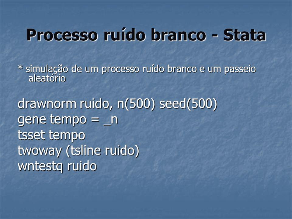Processo ruído branco - Stata * simulação de um processo ruído branco e um passeio aleatório drawnorm ruido, n(500) seed(500) gene tempo = _n tsset te