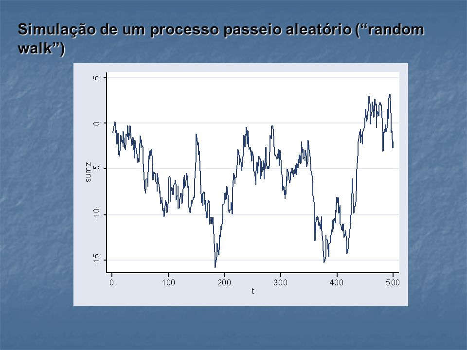 Processo Passeio Aleatório - Stata Ou um passeio aleatório com tendência: Y t =β 0 +Y t-1 +at, a t ~N(0,σ 2 ) Se β 0, então em média, Y t aumenta.