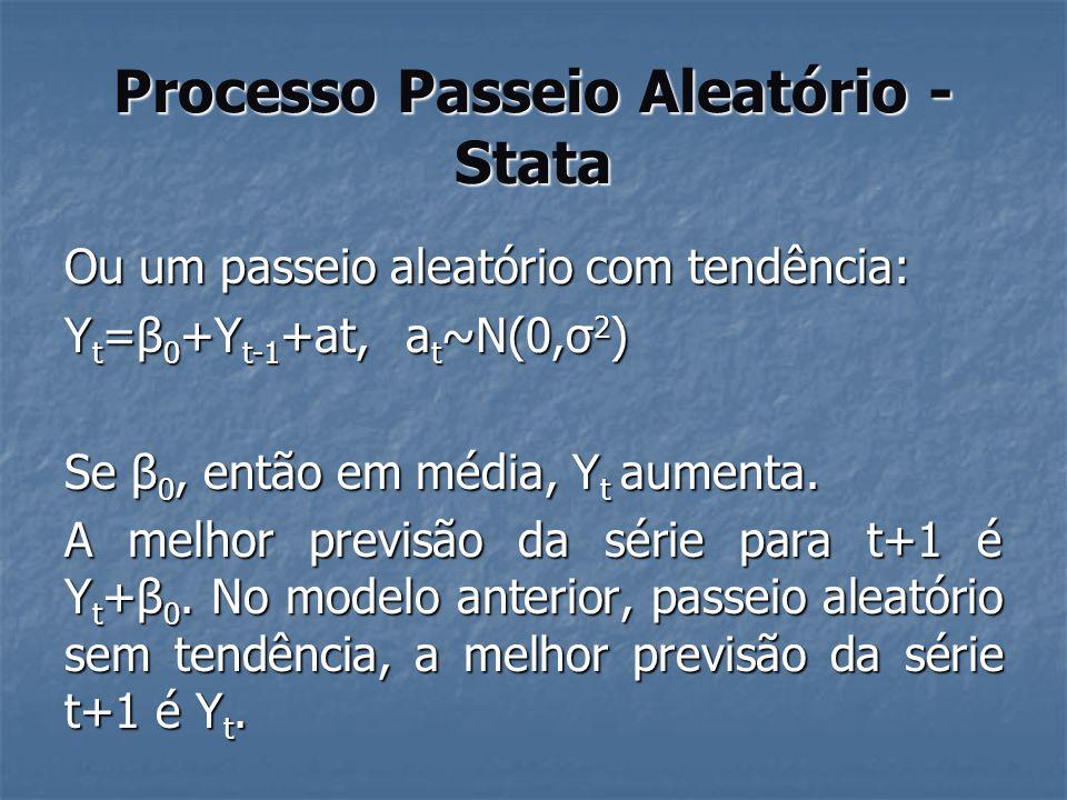 Processo Passeio Aleatório O modelo de passeio aleatório é uma caso especial do modelo AR(1) – auto-regressivo de primeira ordem: Y t =β 1 Y t-1 +a t, a t ~N(0,σ 2 ) quando β 1 =1, o modelo AR é não estacionário e sua variância aumenta ao longo do tempo.