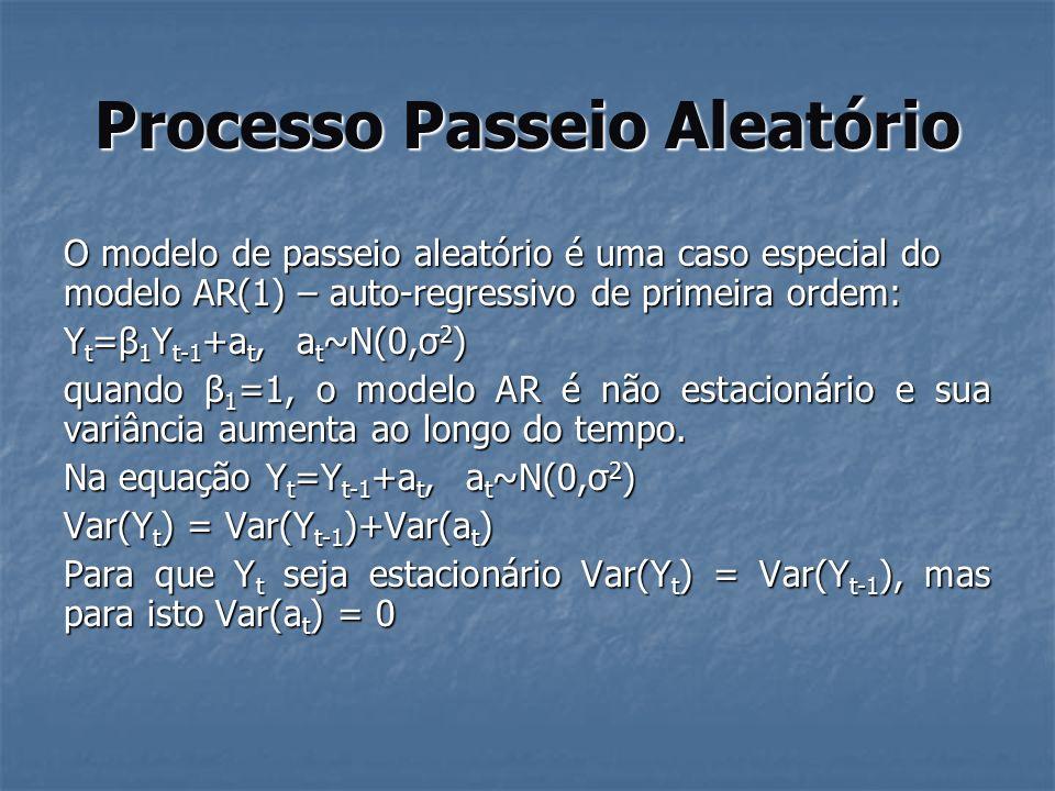 Processo Passeio Aleatório Y 0 =0, Y 1 =a 1, Y 2 =a 1 +a 2,Y t =a 1 +a 2 +...+a t Var(Y t )=t.σ 2 : a variância aumenta a medida que t aumenta.