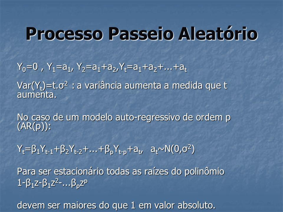 Processo Passeio Aleatório Y 0 =0, Y 1 =a 1, Y 2 =a 1 +a 2,Y t =a 1 +a 2 +...+a t Var(Y t )=t.σ 2 : a variância aumenta a medida que t aumenta. No cas