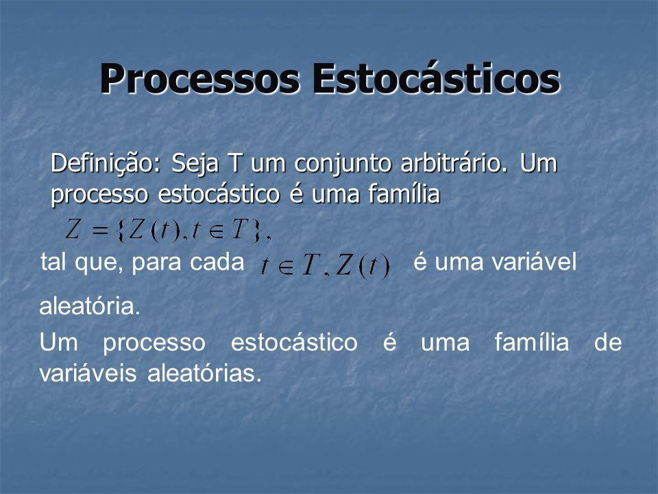 Processos Estocásticos Definição: Seja T um conjunto arbitrário. Um processo estocástico é uma família tal que, para cadaé uma variável aleatória. Um