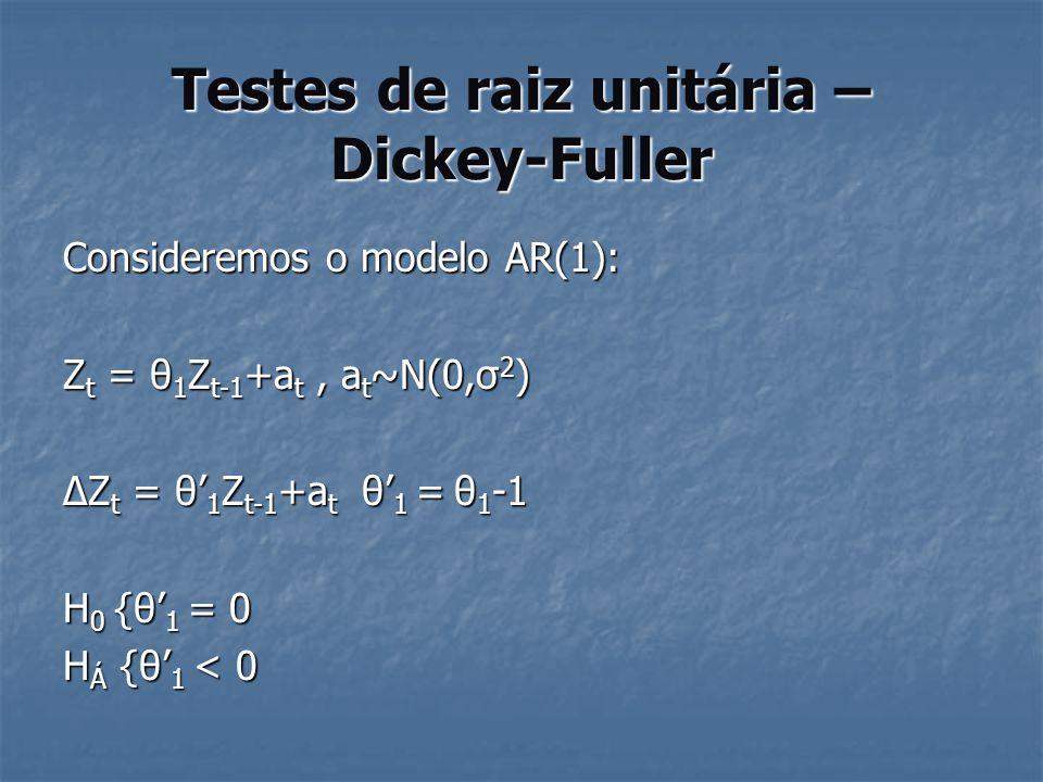 Testes de raiz unitária – Dickey-Fuller Consideremos o modelo AR(1): Z t = θ 1 Z t-1 +a t, a t ~N(0,σ 2 ) ΔZ t = θ 1 Z t-1 +a t θ 1 = θ 1 -1 H 0 {θ 1