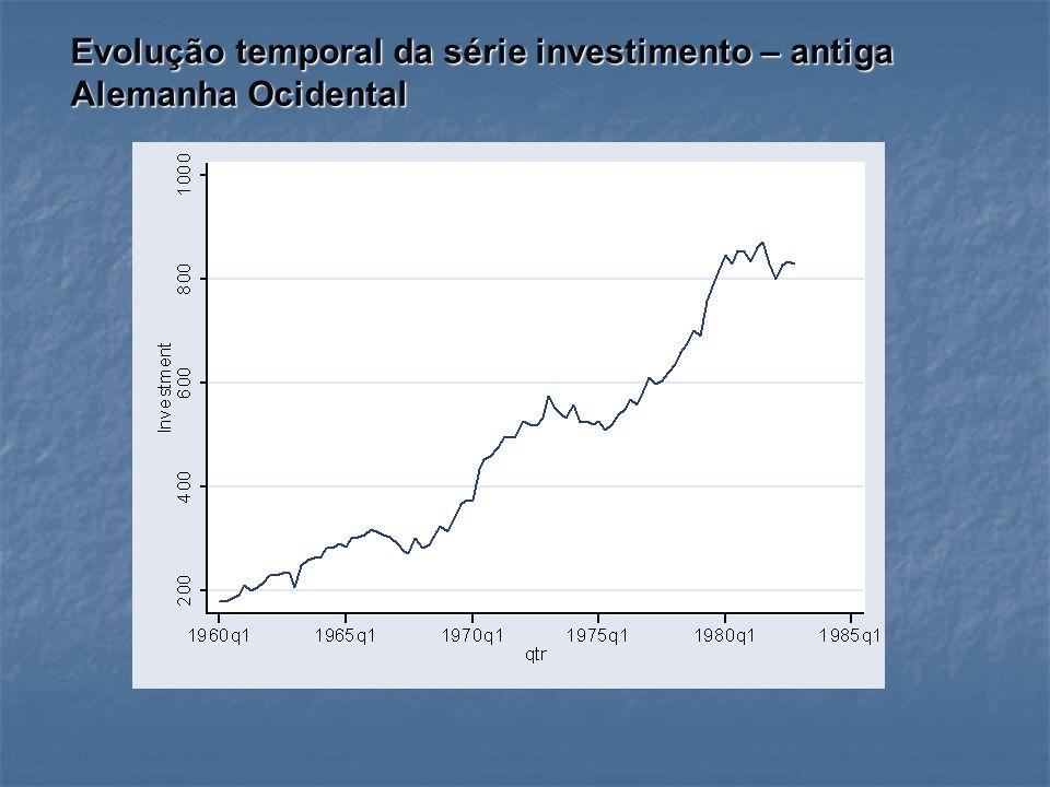 Evolução temporal da série investimento – antiga Alemanha Ocidental
