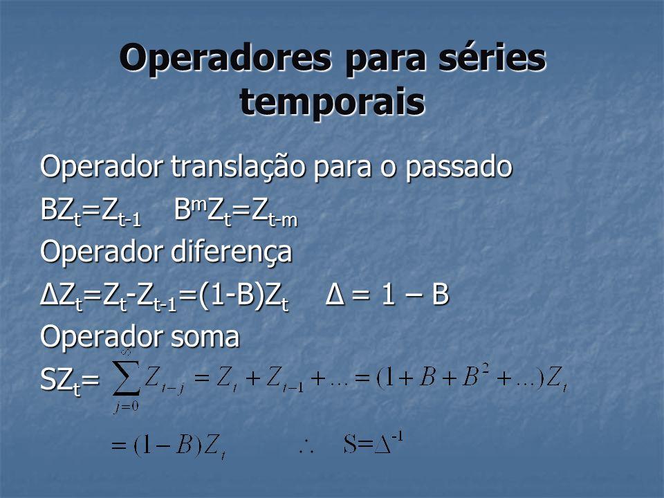 Operadores para séries temporais Operador translação para o passado BZ t =Z t-1 B m Z t =Z t-m Operador diferença ΔZ t =Z t -Z t-1 =(1-B)Z t Δ = 1 – B