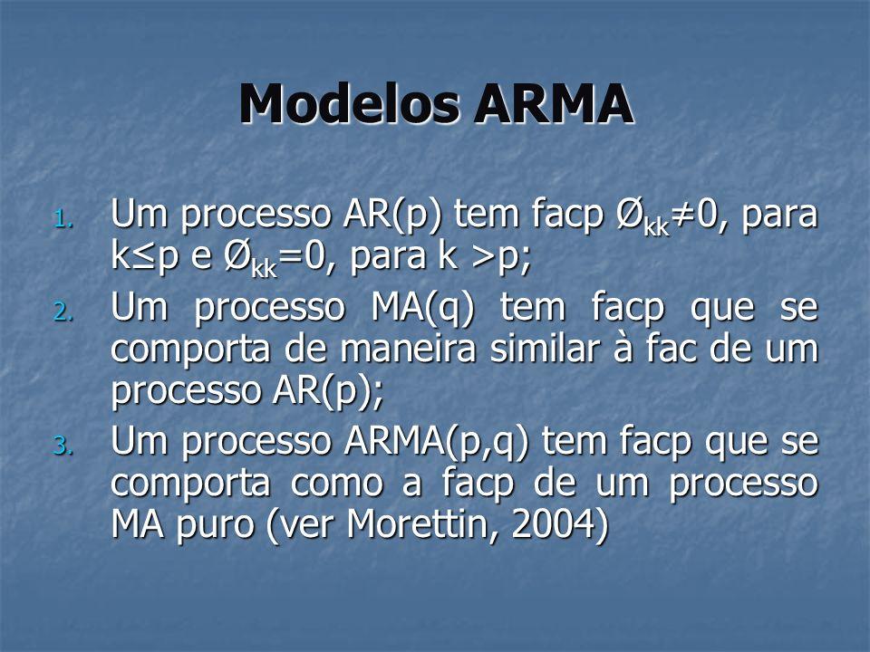 Modelos ARMA 1. Um processo AR(p) tem facp Ø kk 0, para kp e Ø kk =0, para k >p; 2. Um processo MA(q) tem facp que se comporta de maneira similar à fa