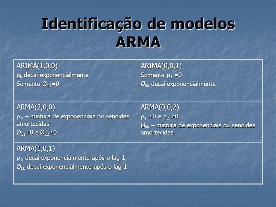 Identificação de modelos ARMA ARIMA(1,0,0) ρ k decai exponencialmente Somente Ø 11 0 ARIMA(0,0,1) Somente ρ 1 0 Ø kk decai exponencialmente ARMA(2,0,0