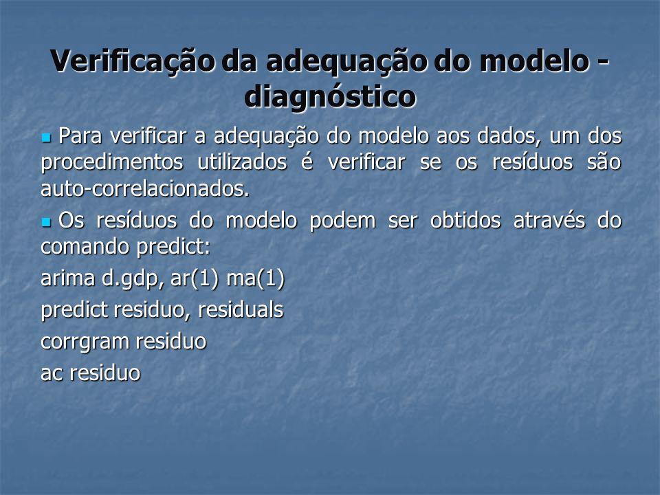 Verificação da adequação do modelo - diagnóstico Aparentemente, os resíduos do modelo ARMA(1,1) não são auto-correlacionados (com exceção do lag 8, as correlações dos resíduos defasados não são significativas).