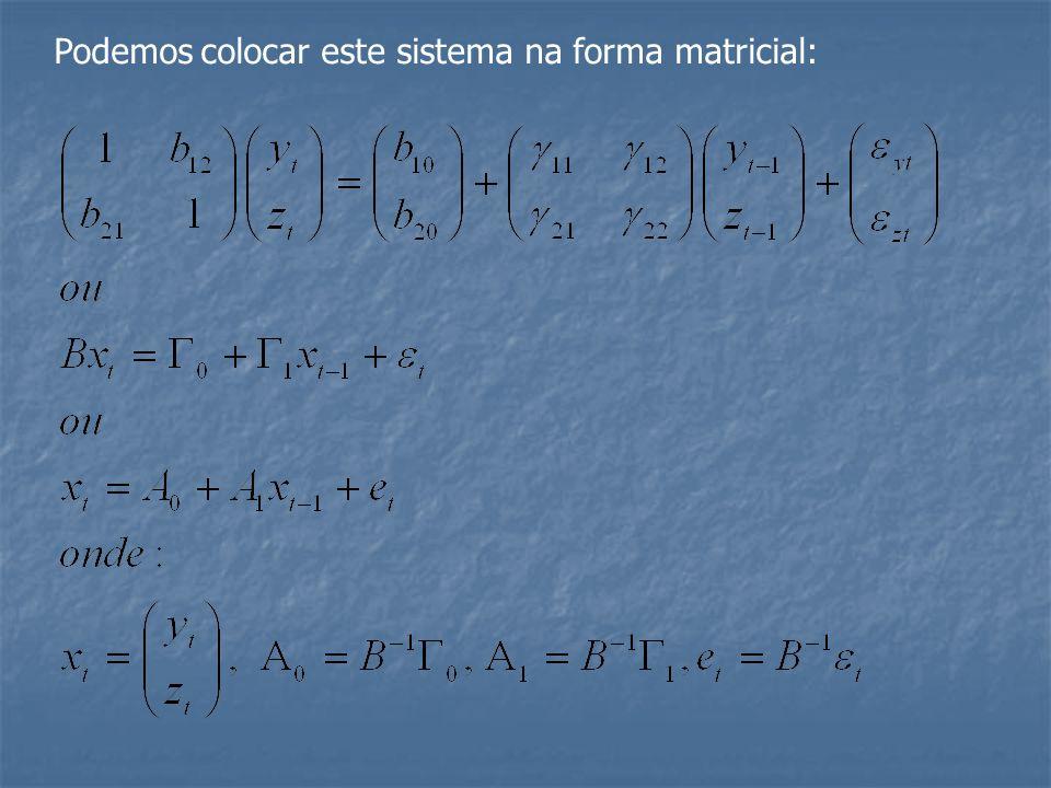 A Função de Impulso-Resposta Considere um modelo VAR bi-variado: Considere os efeitos dos choques correntes e passados na serie y t.