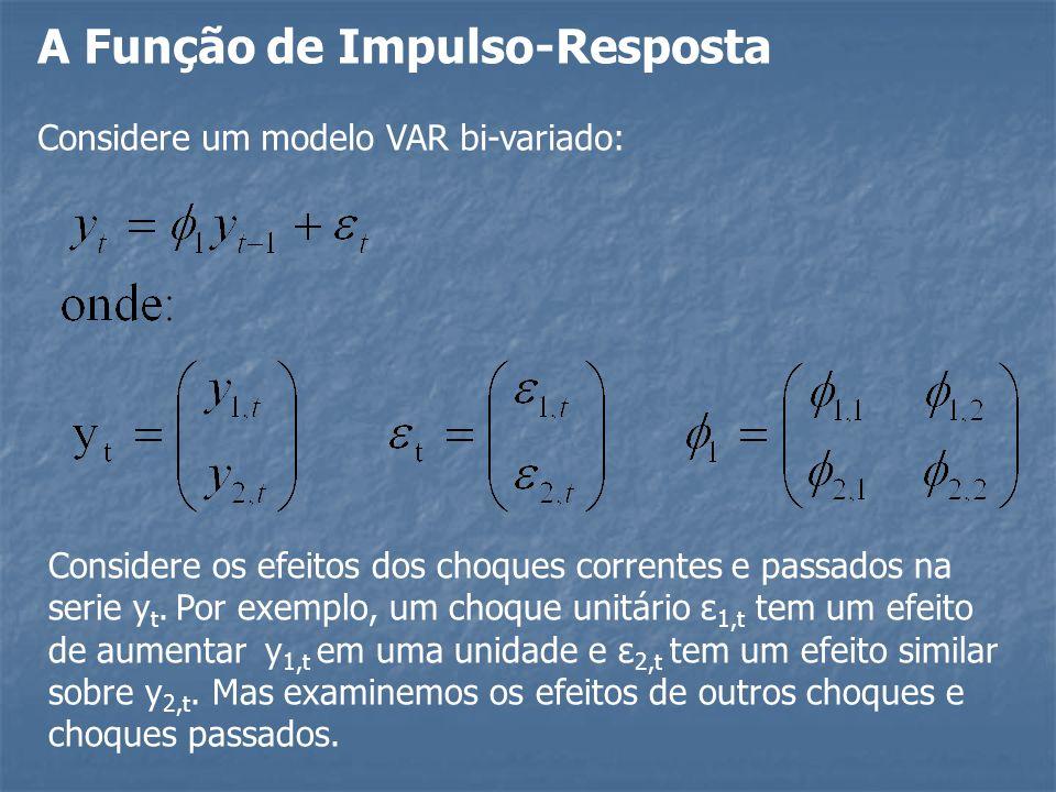 A Função de Impulso-Resposta Considere um modelo VAR bi-variado: Considere os efeitos dos choques correntes e passados na serie y t. Por exemplo, um c