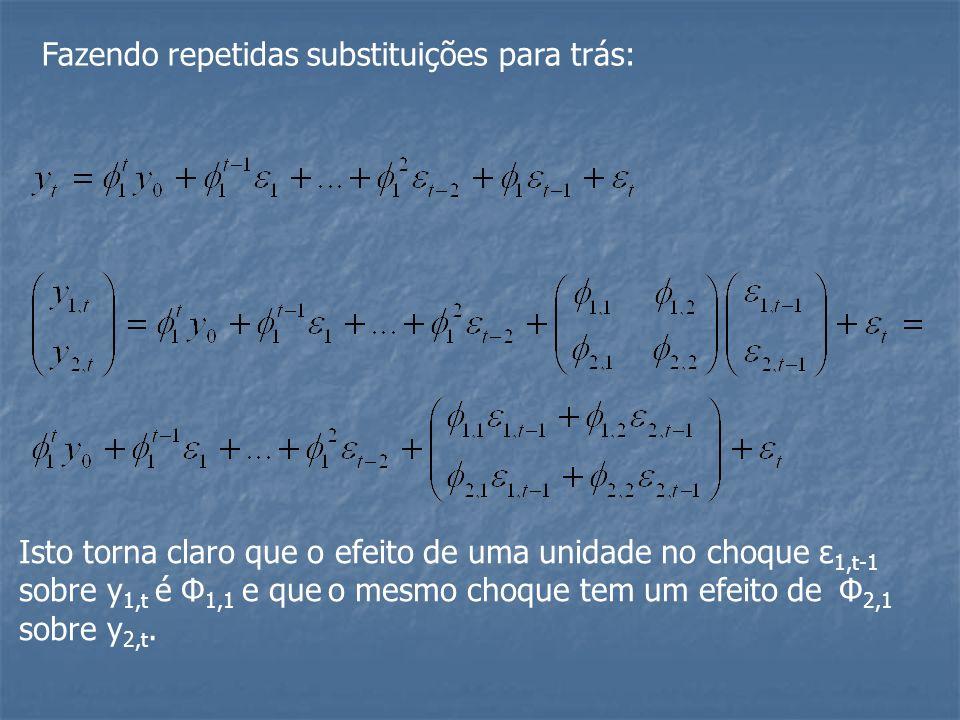 Fazendo repetidas substituições para trás: Isto torna claro que o efeito de uma unidade no choque ε 1,t-1 sobre y 1,t é Φ 1,1 e que o mesmo choque tem