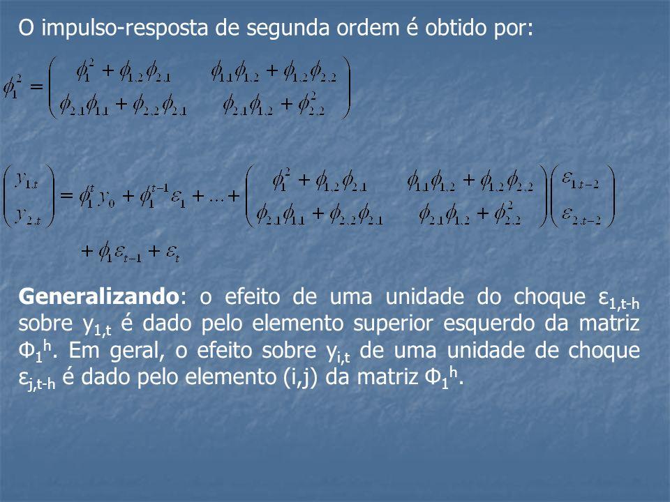 O impulso-resposta de segunda ordem é obtido por: Generalizando: o efeito de uma unidade do choque ε 1,t-h sobre y 1,t é dado pelo elemento superior e