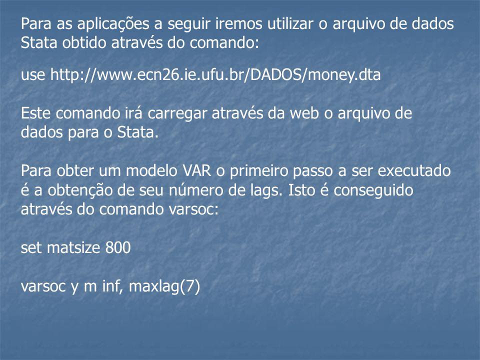 Para as aplicações a seguir iremos utilizar o arquivo de dados Stata obtido através do comando: use http://www.ecn26.ie.ufu.br/DADOS/money.dta Este co