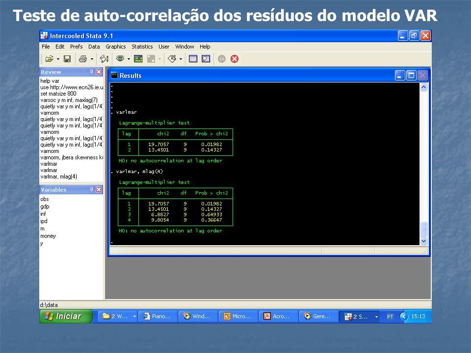 Teste de auto-correlação dos resíduos do modelo VAR