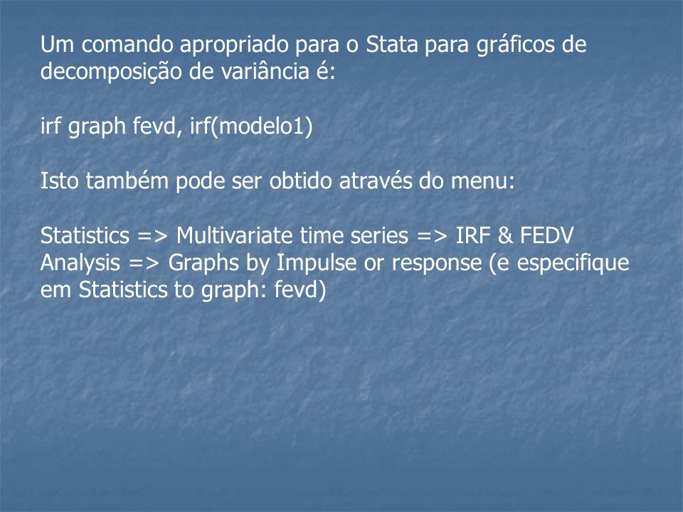Um comando apropriado para o Stata para gráficos de decomposição de variância é: irf graph fevd, irf(modelo1) Isto também pode ser obtido através do m