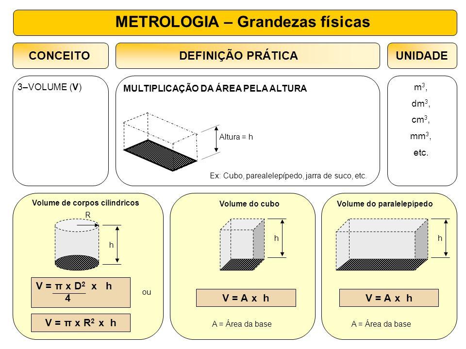 4 – MASSA (m) t, kg, g, mg, etc.