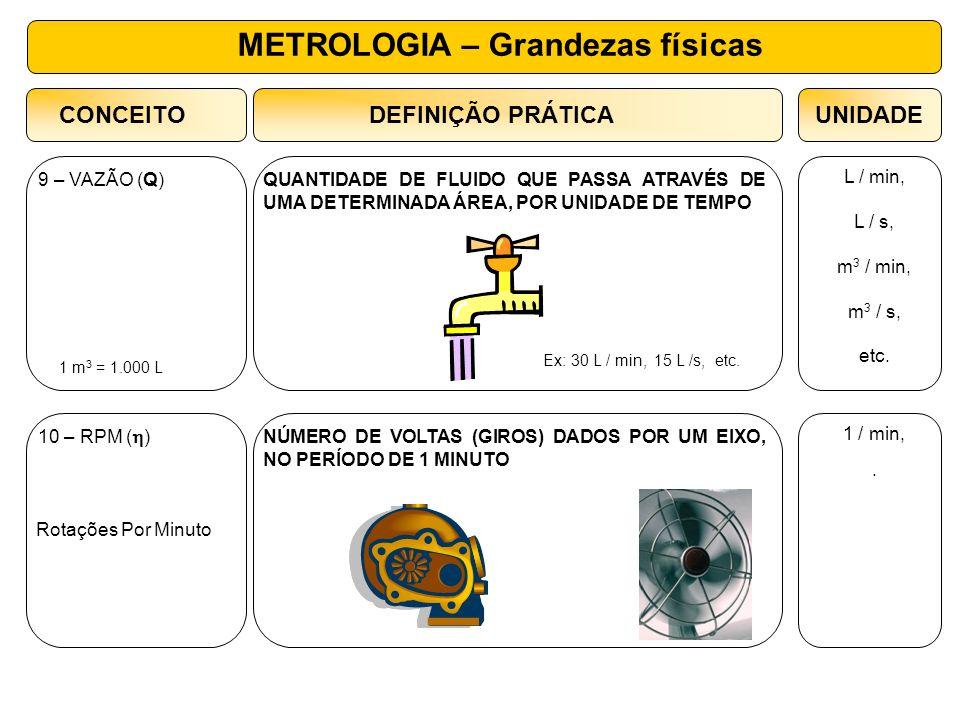 10 – RPM ( ) 1 / min,. NÚMERO DE VOLTAS (GIROS) DADOS POR UM EIXO, NO PERÍODO DE 1 MINUTO 9 – VAZÃO (Q) L / min, L / s, m 3 / min, m 3 / s, etc. CONCE
