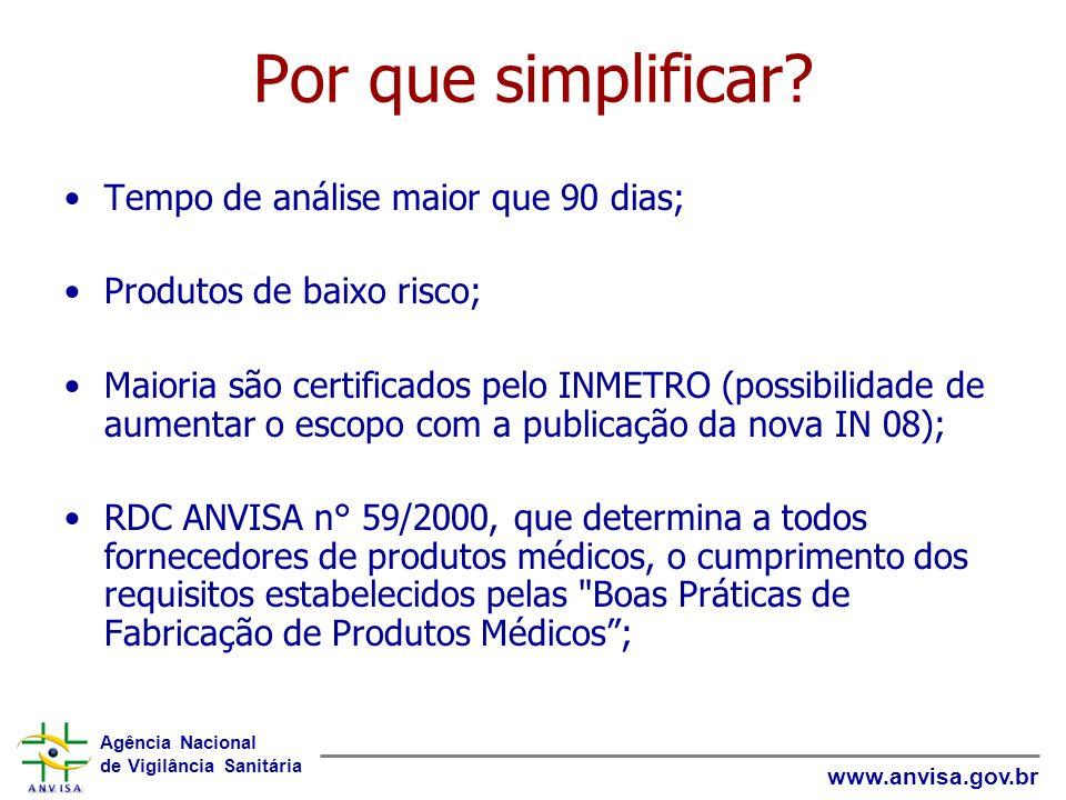 Agência Nacional de Vigilância Sanitária www.anvisa.gov.br Por que simplificar? Tempo de análise maior que 90 dias; Produtos de baixo risco; Maioria s