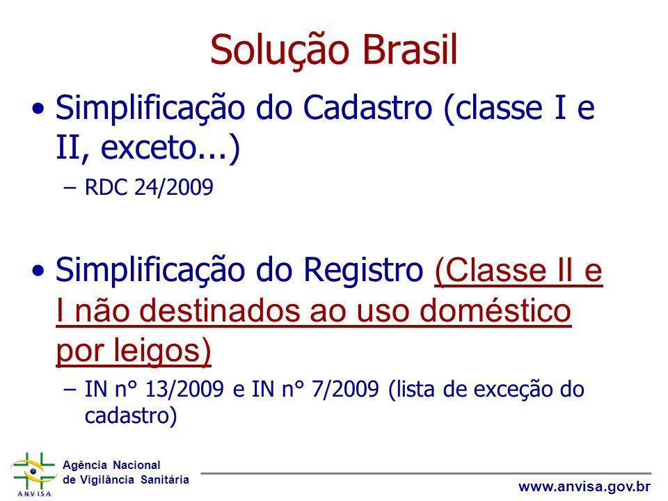 Agência Nacional de Vigilância Sanitária www.anvisa.gov.br Solução Brasil Simplificação do Cadastro (classe I e II, exceto...) –RDC 24/2009 Simplifica