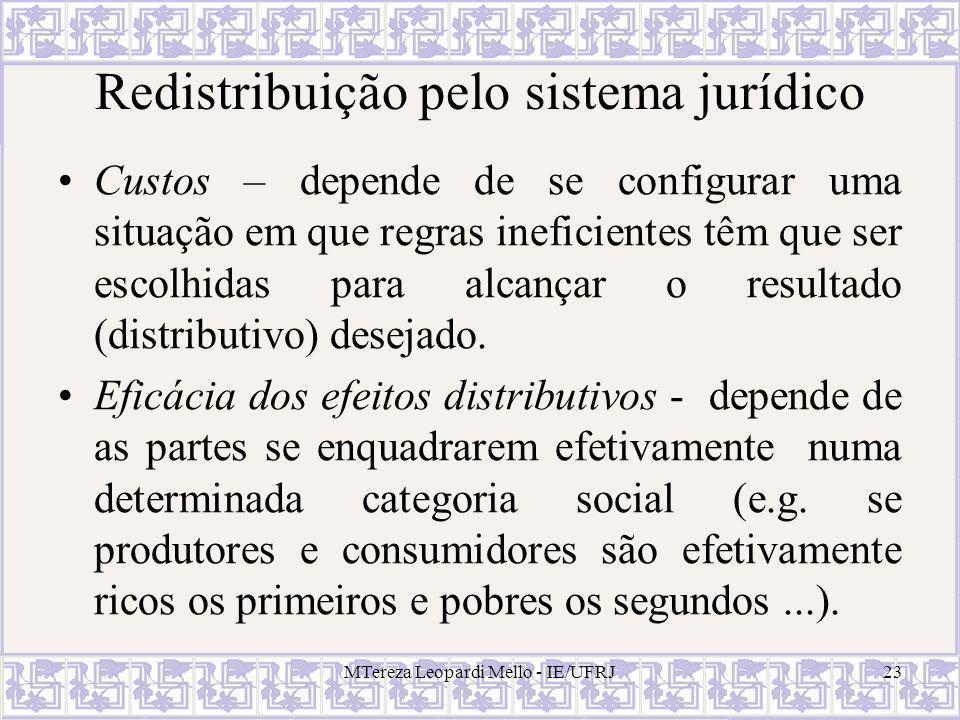 MTereza Leopardi Mello - IE/UFRJ23 Redistribuição pelo sistema jurídico Custos – depende de se configurar uma situação em que regras ineficientes têm