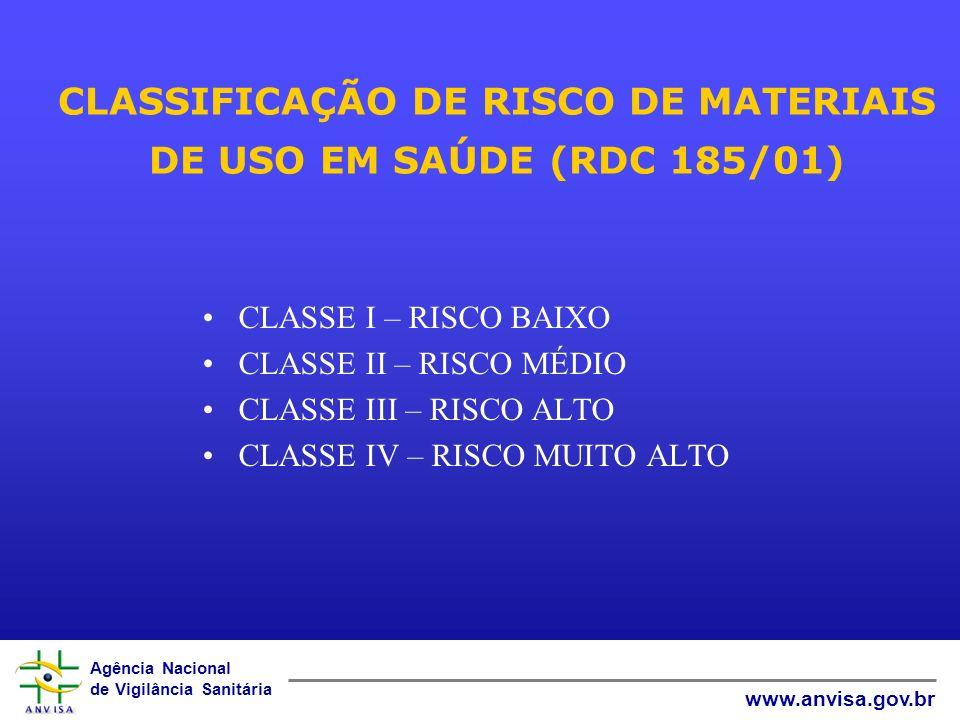 Agência Nacional de Vigilância Sanitária www.anvisa.gov.br CLASSIFICAÇÃO DE RISCO DE MATERIAIS DE USO EM SAÚDE (RDC 185/01) CLASSE I – RISCO BAIXO CLASSE II – RISCO MÉDIO CLASSE III – RISCO ALTO CLASSE IV – RISCO MUITO ALTO
