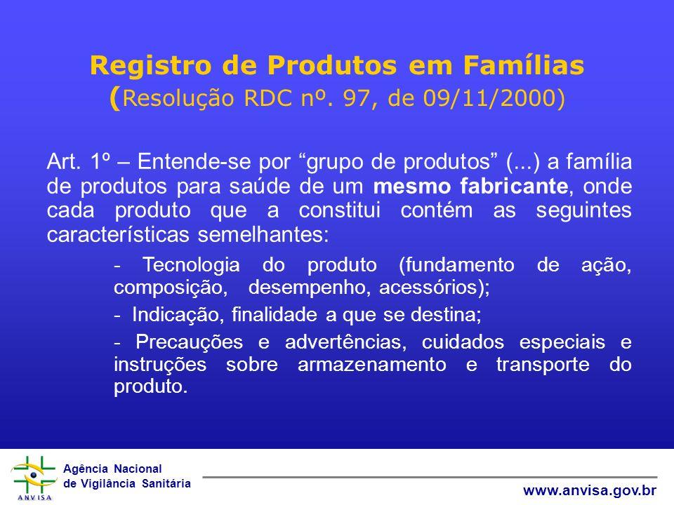 Agência Nacional de Vigilância Sanitária www.anvisa.gov.br Registro de Produtos em Famílias ( Resolução RDC nº.