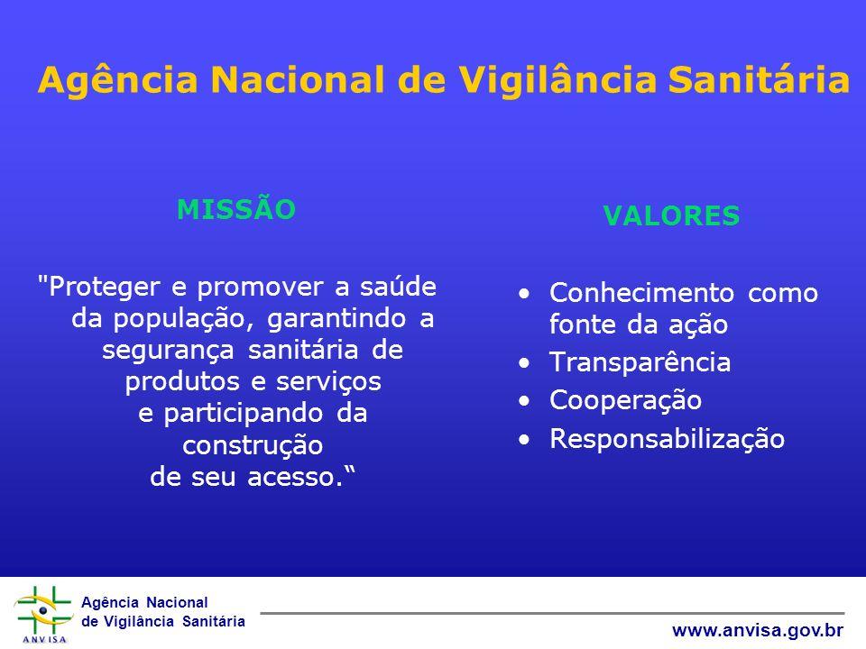 Agência Nacional de Vigilância Sanitária www.anvisa.gov.br Agência Nacional de Vigilância Sanitária MISSÃO Proteger e promover a saúde da população, garantindo a segurança sanitária de produtos e serviços e participando da construção de seu acesso.
